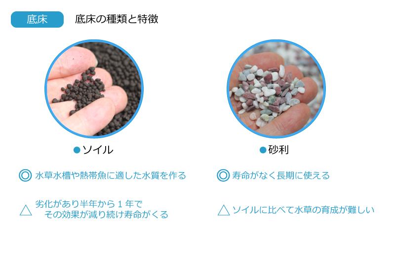 底床の種類と特徴