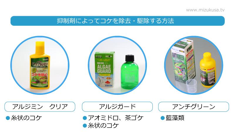 抑制剤によってコケを除去・駆除する方法