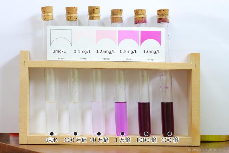 エフイーエナジーの鉄分濃度測定結果